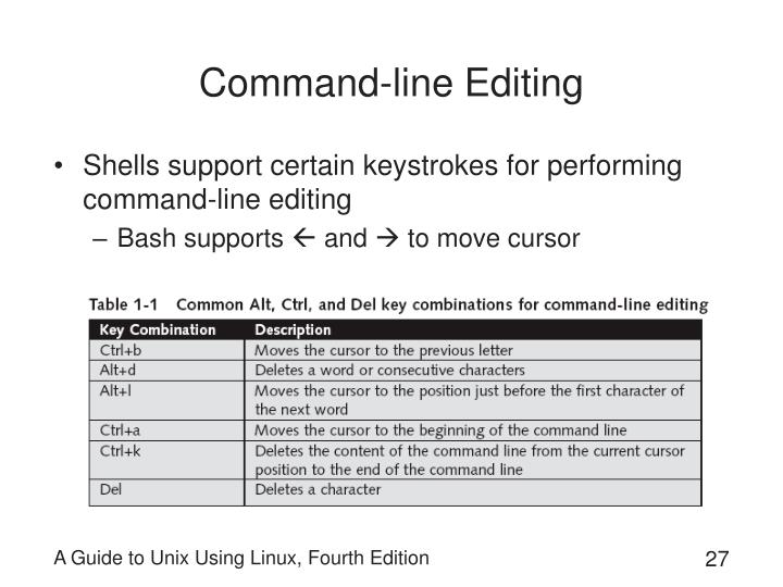 Command-line Editing