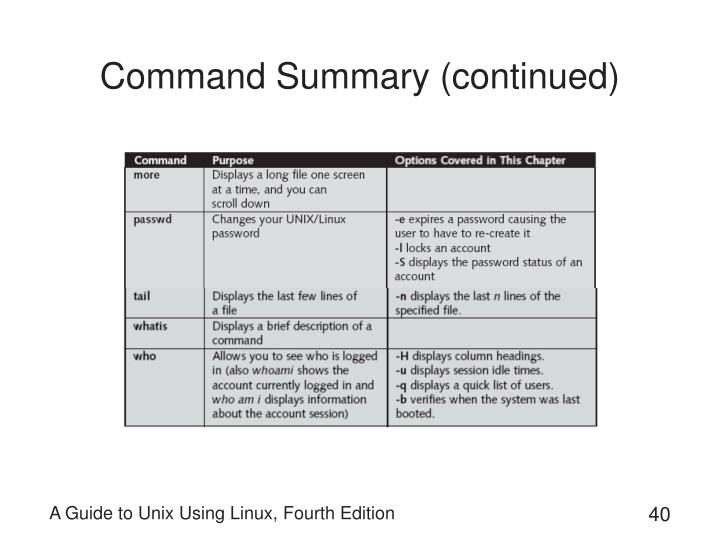 Command Summary (continued)