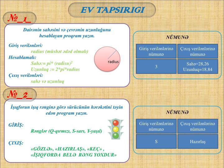 EV TAPSIRIGI