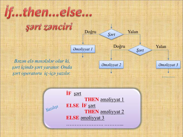 İf...then...else...