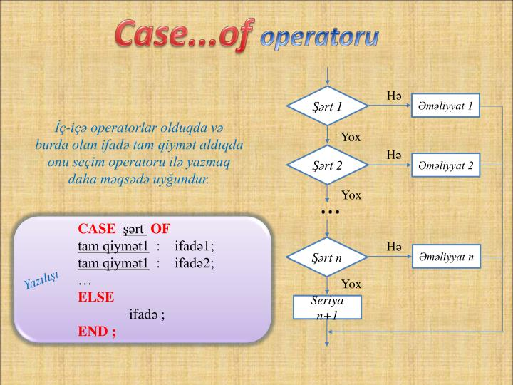 Case...of