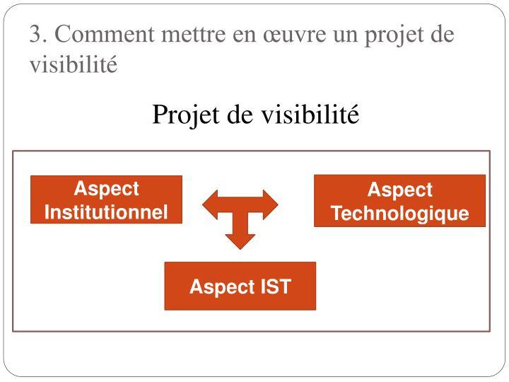 3. Comment mettre en uvre un projet de visibilit