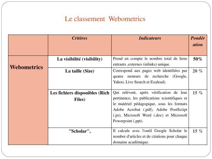 Le classement  Webometrics