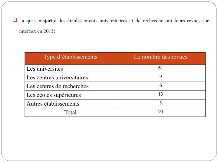 La quasi-majorit des tablissements universitaires et de recherche ont leurs revues sur interneten