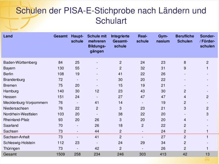 Schulen der PISA-E-Stichprobe nach Ländern und Schulart