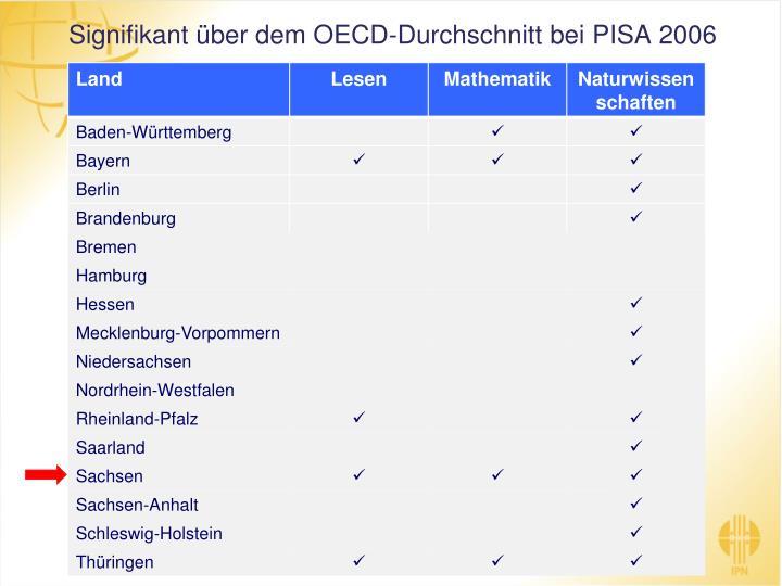 Signifikant über dem OECD-Durchschnitt bei PISA 2006