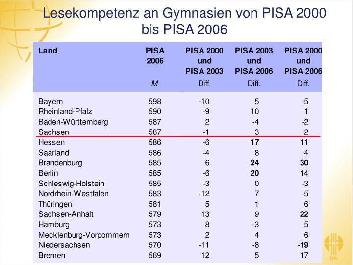 Lesekompetenz an Gymnasien von PISA 2000 bis PISA 2006