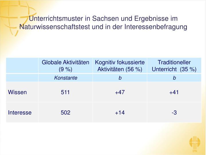Unterrichtsmuster in Sachsen und Ergebnisse im Naturwissenschaftstest und in der Interessenbefragung
