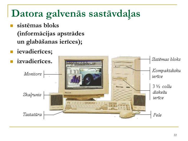 Datora galvenās sastāvdaļas