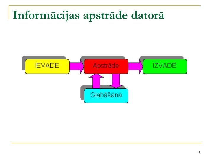 Informācijas apstrāde datorā