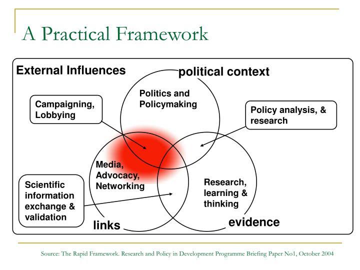 A Practical Framework