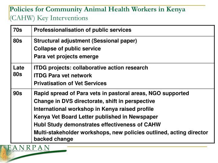 Policies for Community Animal Health Workers in Kenya