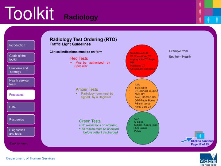 Radiology Test Ordering (RTO)