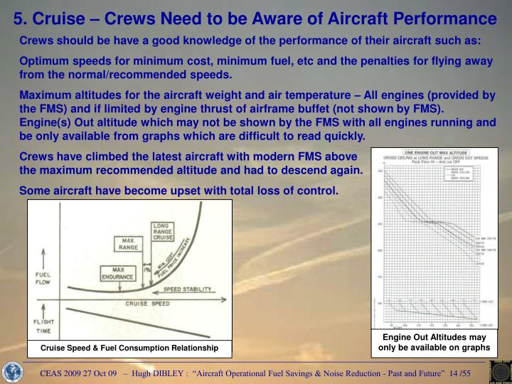 Engine Out Altitudes may only be available on graphs