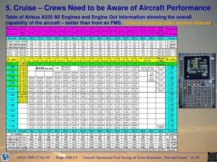 5. Cruise – Crews Need to be Aware of Aircraft Performance