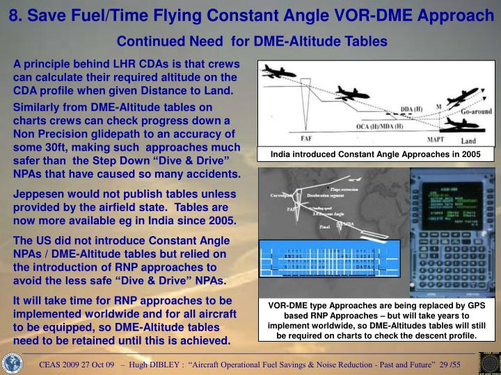 India introduced Constant Angle Approaches in 2005