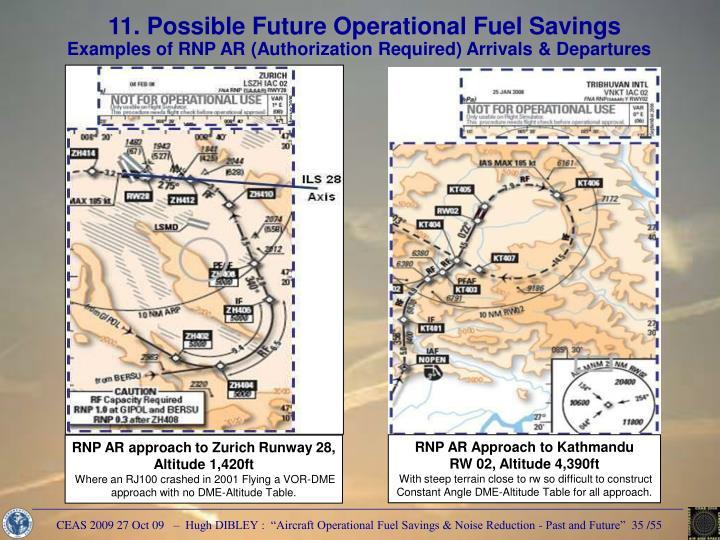 RNP AR Approach to Kathmandu