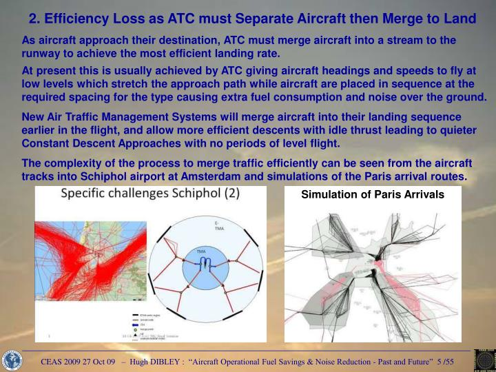 2. Efficiency Loss as ATC must Separate Aircraft then Merge to Land