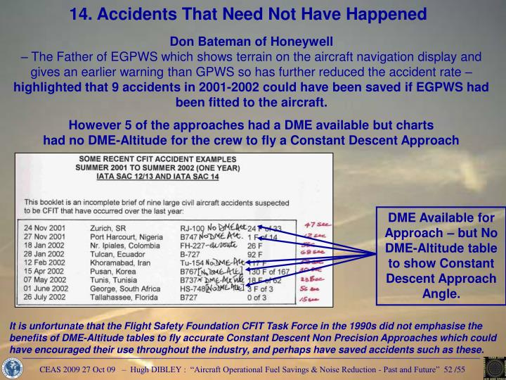 DME Available for Approach – but No DME-Altitude table to show Constant Descent Approach Angle.