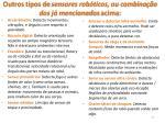 outros tipos de sensores rob ticos ou combina o dos j mencionados acima
