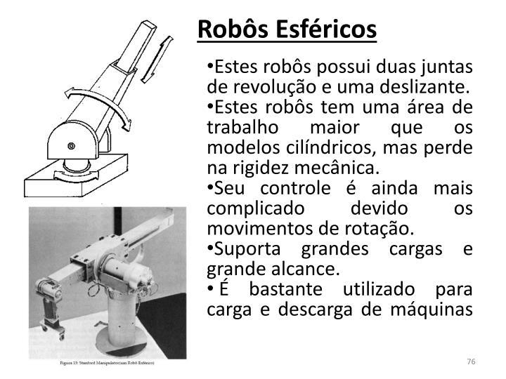 Robôs Esféricos