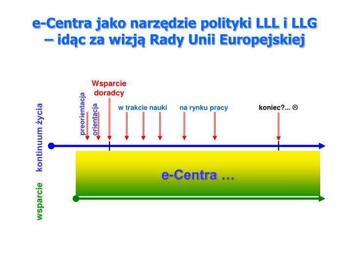 e-Centra jako narzędzie polityki LLL i LLG – idąc za wizją Rady Unii Europejskiej