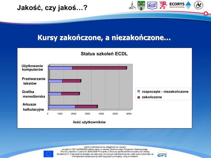 Status szkoleń ECDL