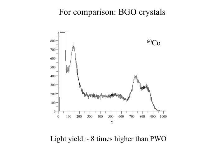 For comparison: BGO crystals