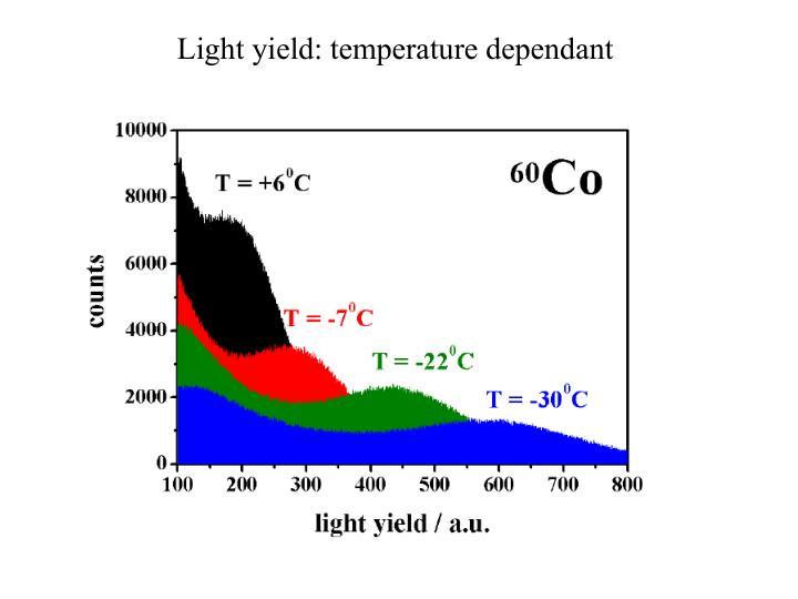 Light yield: temperature dependant