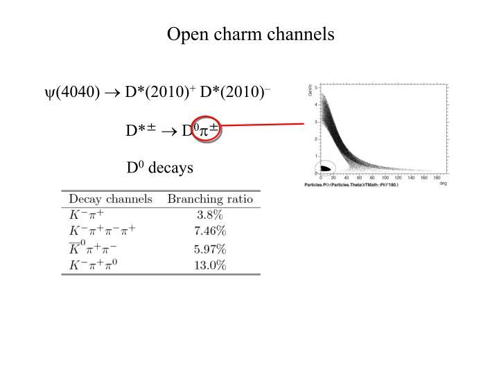 Open charm channels