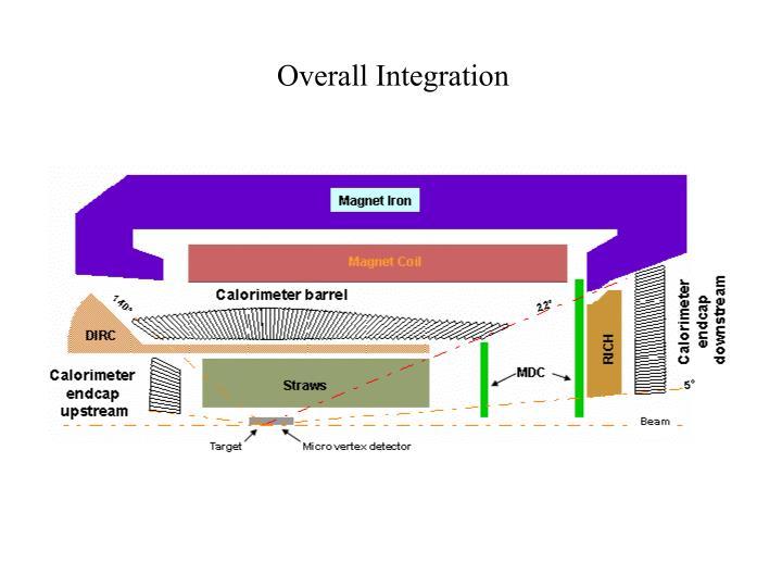 Overall Integration