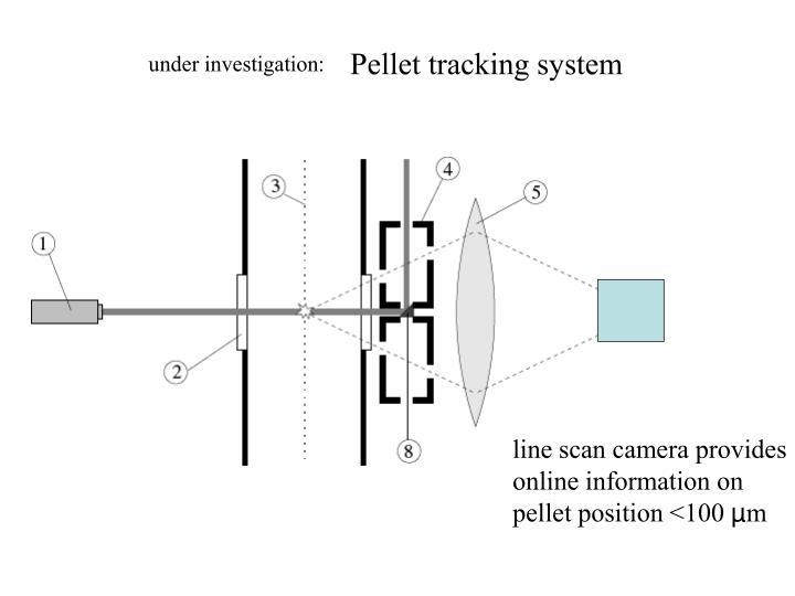 Pellet tracking system