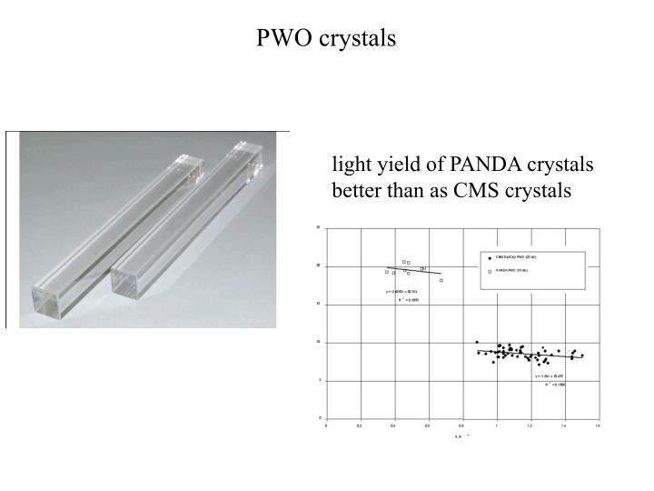 PWO crystals
