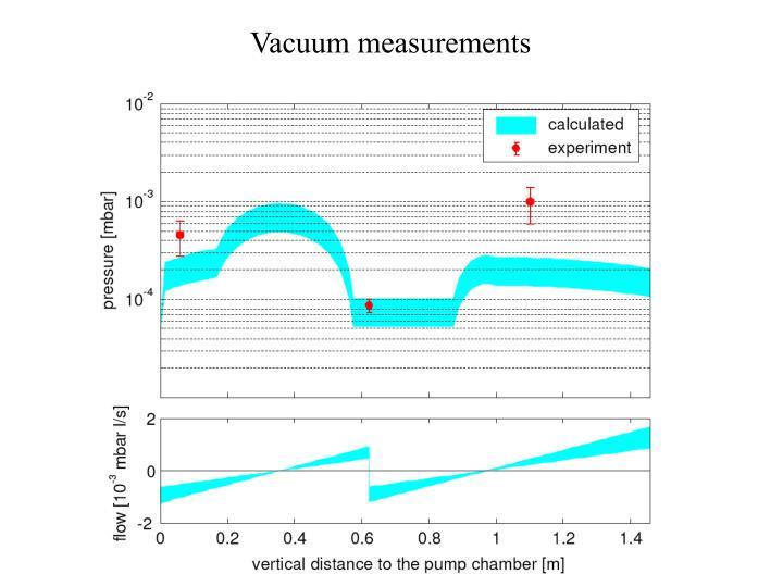 Vacuum measurements