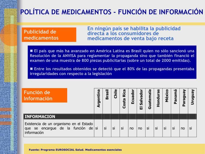 POLÍTICA DE MEDICAMENTOS - FUNCIÓN DE INFORMACIÓN
