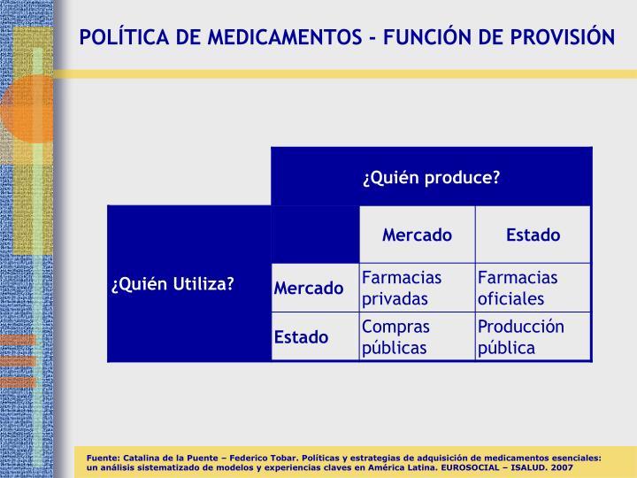 POLÍTICA DE MEDICAMENTOS - FUNCIÓN DE PROVISI