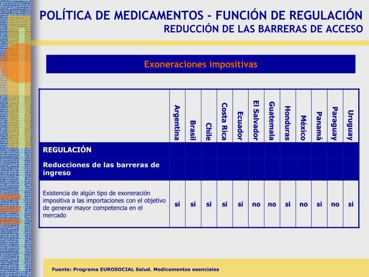 POLÍTICA DE MEDICAMENTOS - FUNCIÓN DE REGULACIÓN