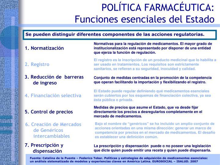 POLÍTICA FARMACÉUTICA: