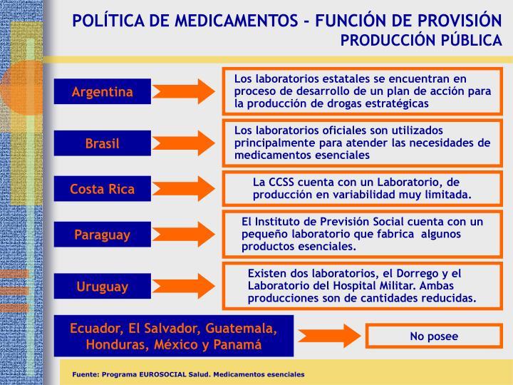Los laboratorios estatales se encuentran en proceso de desarrollo de un plan de acción para la producción de drogas estratégicas