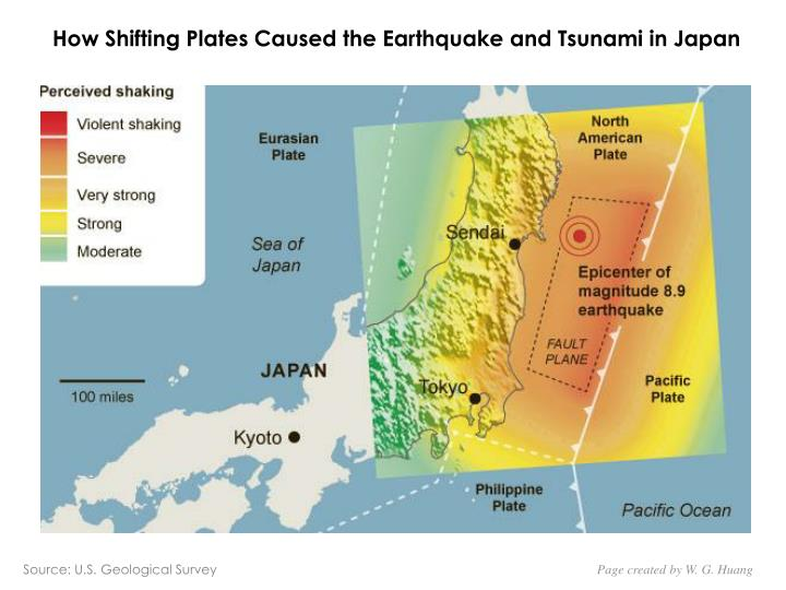 How Shifting Plates Caused the Earthquake and Tsunami in Japan