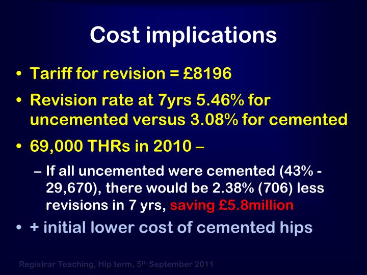 Cost implications