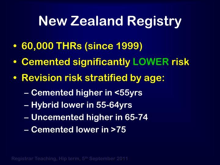 New Zealand Registry