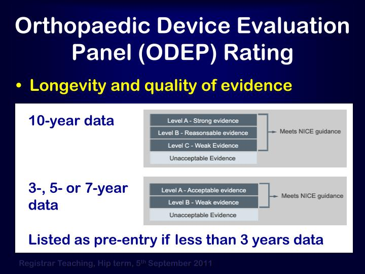 Orthopaedic Device Evaluation Panel (ODEP) Rating