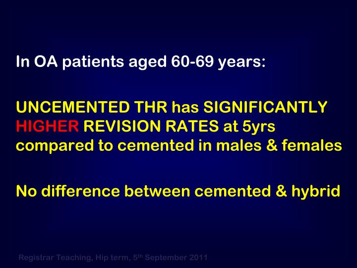 In OA patients aged 60-69 years: