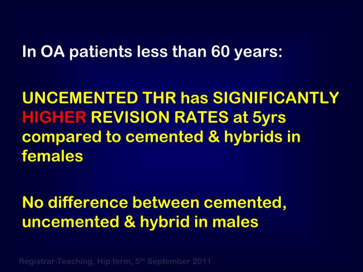 In OA patients less than 60 years: