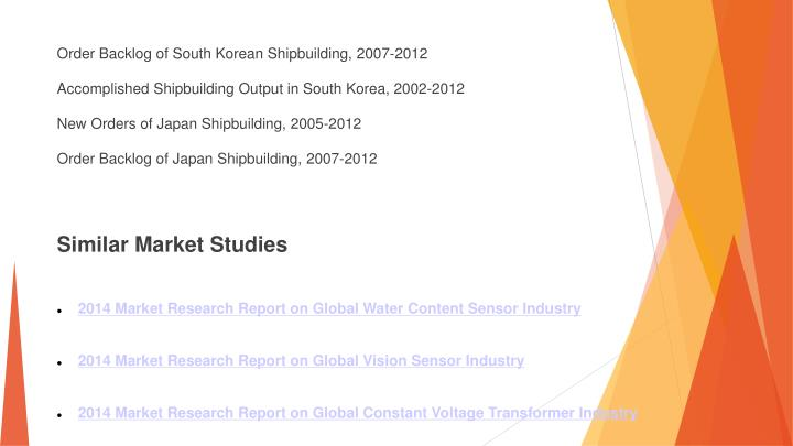 Order Backlog of South Korean Shipbuilding, 2007-2012