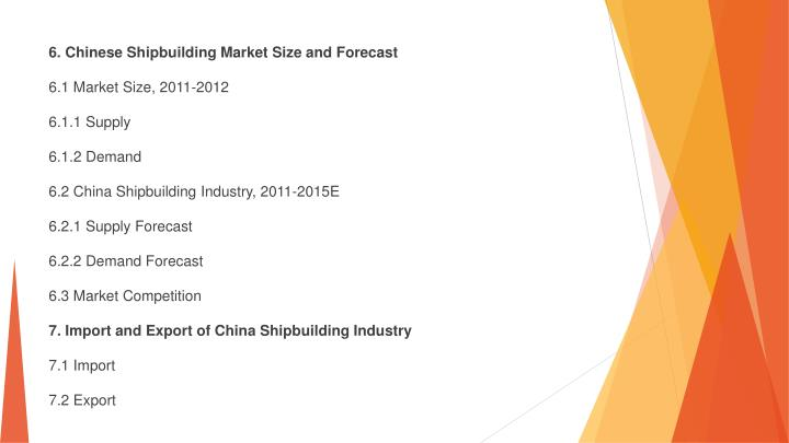 6. Chinese Shipbuilding Market Size and Forecast