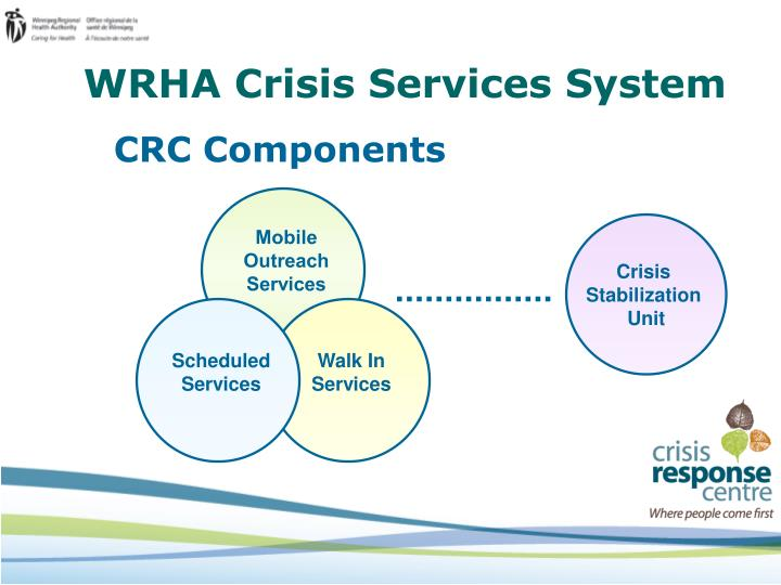 WRHA Crisis Services System