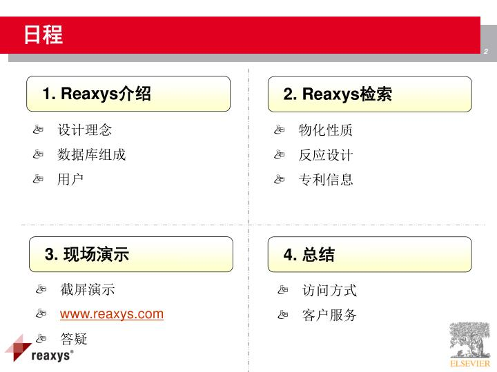 1. Reaxys