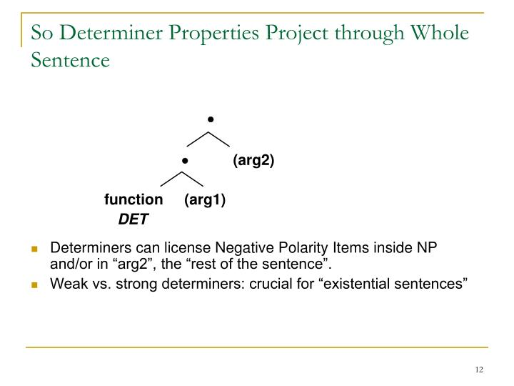 So Determiner Properties Project through Whole Sentence